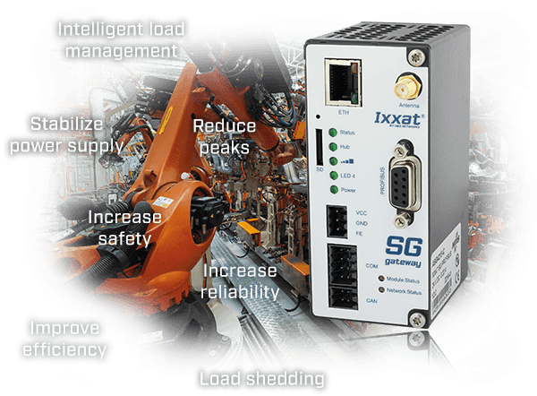 smart grid with ixxat